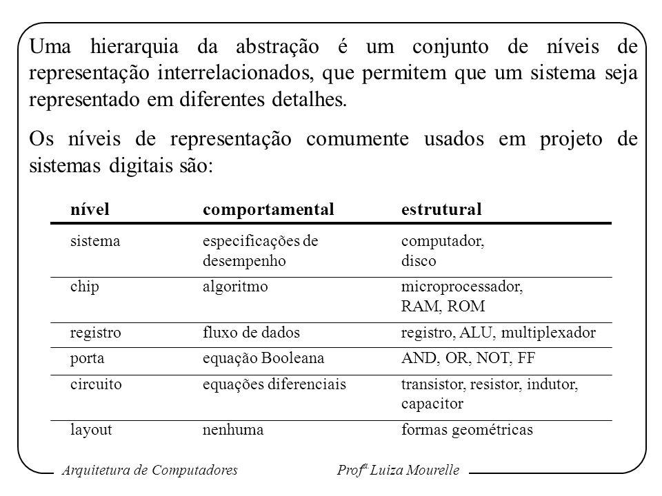 Arquitetura de Computadores Prof a. Luiza Mourelle Uma hierarquia da abstração é um conjunto de níveis de representação interrelacionados, que permite