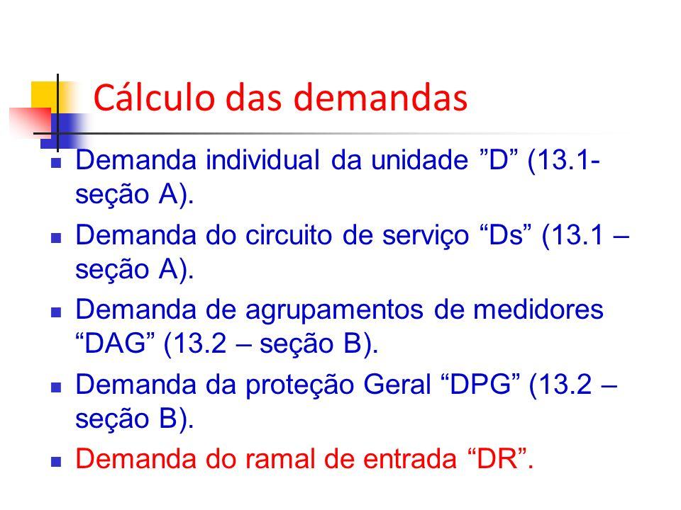 Cálculo das demandas Demanda individual da unidade D (13.1- seção A). Demanda do circuito de serviço Ds (13.1 – seção A). Demanda de agrupamentos de m