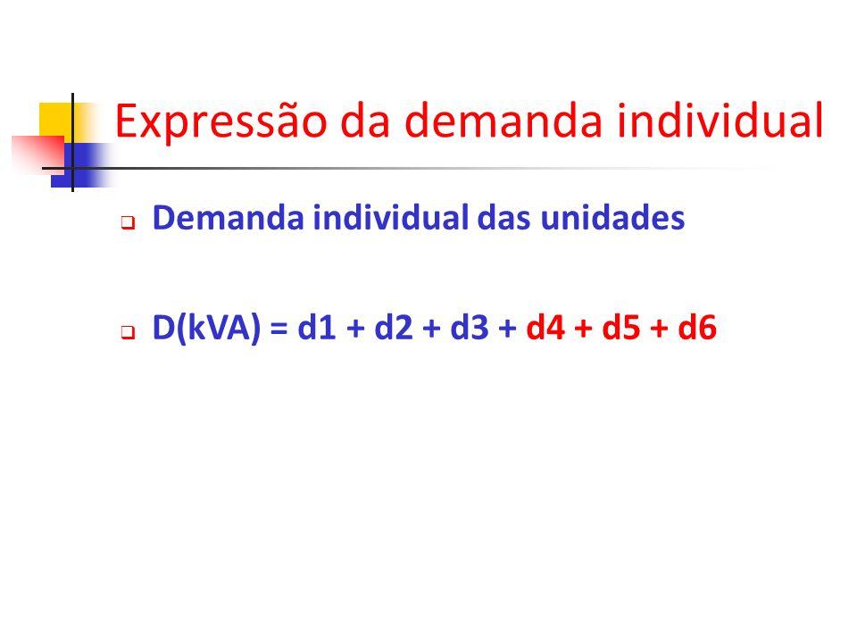 Expressão da demanda individual Demanda individual das unidades D(kVA) = d1 + d2 + d3 + d4 + d5 + d6