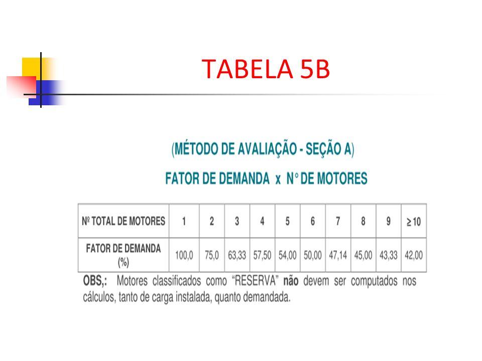 TABELA 5B