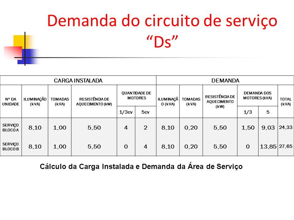 Demanda do circuito de serviço Ds Tabela 2 – Cálculo da Demanda dos Apartamentos CARGA INSTALADADEMANDA Nº DA UNIDADE ILUMINAÇÃO (kVA) TOMADAS (kVA) R
