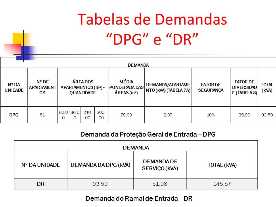 Tabelas de Demandas DPG e DR DEMANDA Nº DA UNIDADE Nº DE APARTAMENT OS ÁREA DOS APARTAMENTOS (m²) - QUANTIDADE MÉDIA PONDERADA DAS ÁREAS (m²) DEMANDA/