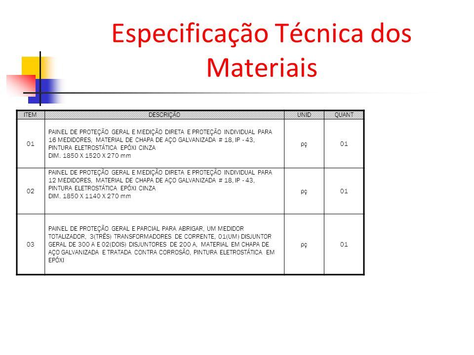 ITEMDESCRIÇÃOUNIDQUANT 01 PAINEL DE PROTEÇÃO GERAL E MEDIÇÃO DIRETA E PROTEÇÃO INDIVIDUAL PARA 16 MEDIDORES, MATERIAL DE CHAPA DE AÇO GALVANIZADA # 18