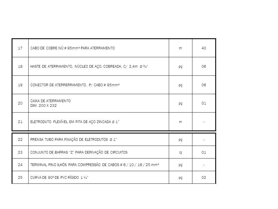 17CABO DE COBRE NÚ # 95mm² PARA ATERRAMENTOm40 18 HASTE DE ATERRAMENTO, NÚCLEO DE AÇO, COBREADA, C/ 2,4m ¾ pç06 19CONECTOR DE ATERRERRAMENTO. P/ CABO