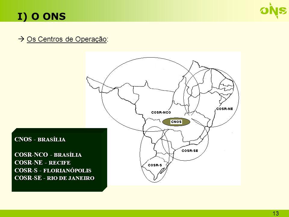 I) O ONS Relacionamento Operativo: 14 Empresa de Geração Transmissão Carga DistribuiçãoProdutorIndependente de Energia Consumidor COSR CNOS
