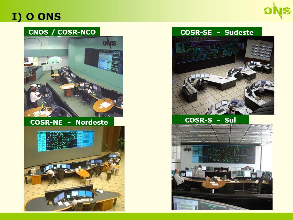 Pré-Operação Pós-Operação Operação em Tempo Real Normatização Infra- Estrutura Contratos Planejamento Programação Faturamento Pagamentos I) O ONS Atribuições do Centro de Operação: Documentação Programação Diária de Operação - PDO Suporte a Sistemas Análise da Operação e Apurações