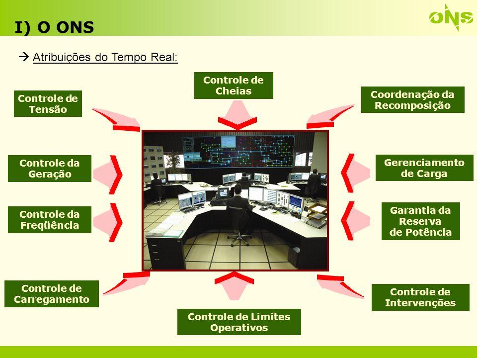 II) A Operação do Sistema Elétrico Brasileiro Características do SIN: 18 O SIN cobre dois terços do território nacional : 5 milhões de km², estendendo-se do Pará ao Rio Grande do Sul O SIN atende cerca de 98% do consumo de energia elétrica do país Geração hidroelétrica é predominante: cerca de 80% da capacidade instalada usinas implantadas em 12 grandes bacias interligadas por transmissão em extra alta tensão usinas são de múltiplos proprietários gerenciamento pelo ONS dos recursos hidro- energéticos permite garantir a segurança e a economicidade do atendimento de energia elétrica no SIN