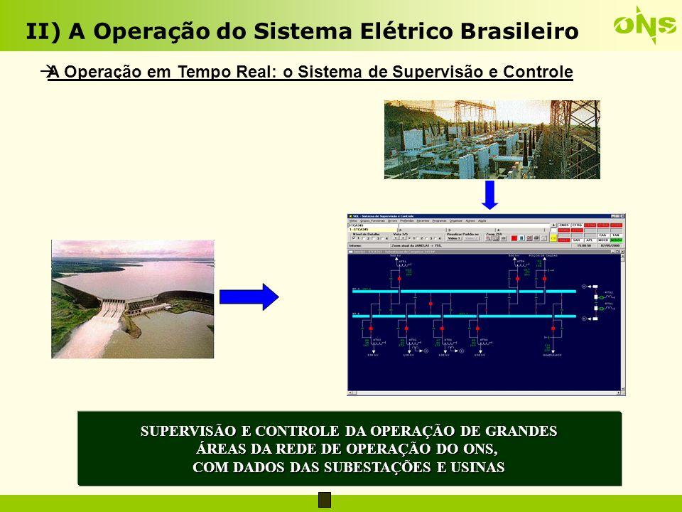 II) A Operação do Sistema Elétrico Brasileiro A Operação em Tempo Real: o CAG 24