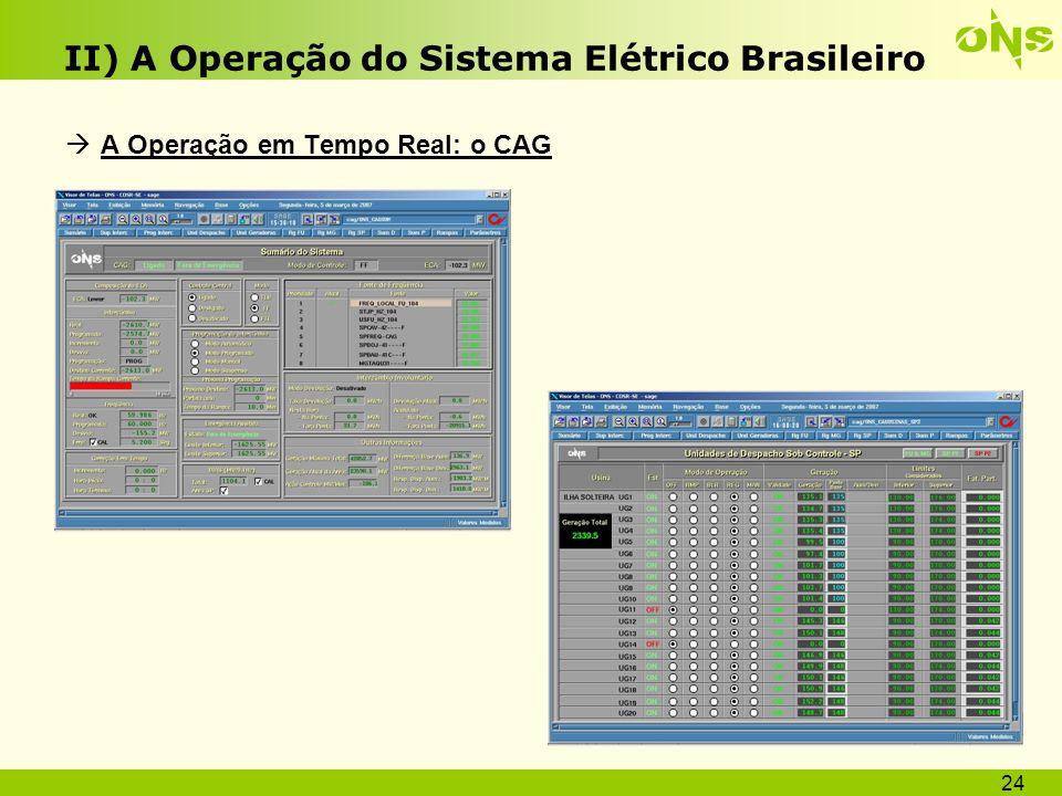 25 II) A Operação do Sistema Elétrico Brasileiro A Operação em Tempo Real: aplicativos de apoio Sistema de Detecção de RaiosSistema de Detecção de Queimadas