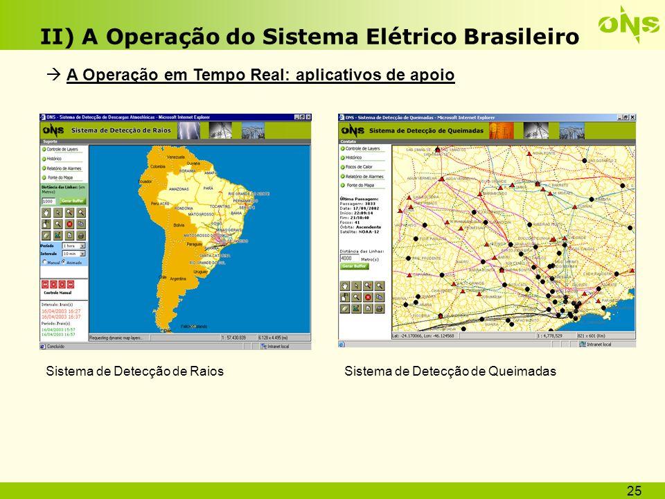 26 II) A Operação do Sistema Elétrico Brasileiro A Operação em Tempo Real: aplicativos de apoio Controle de tensão