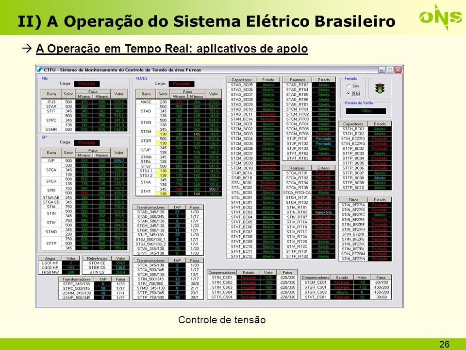 27 II) A Operação do Sistema Elétrico Brasileiro A Operação em Tempo Real: aplicativos de apoio Controle de segurança