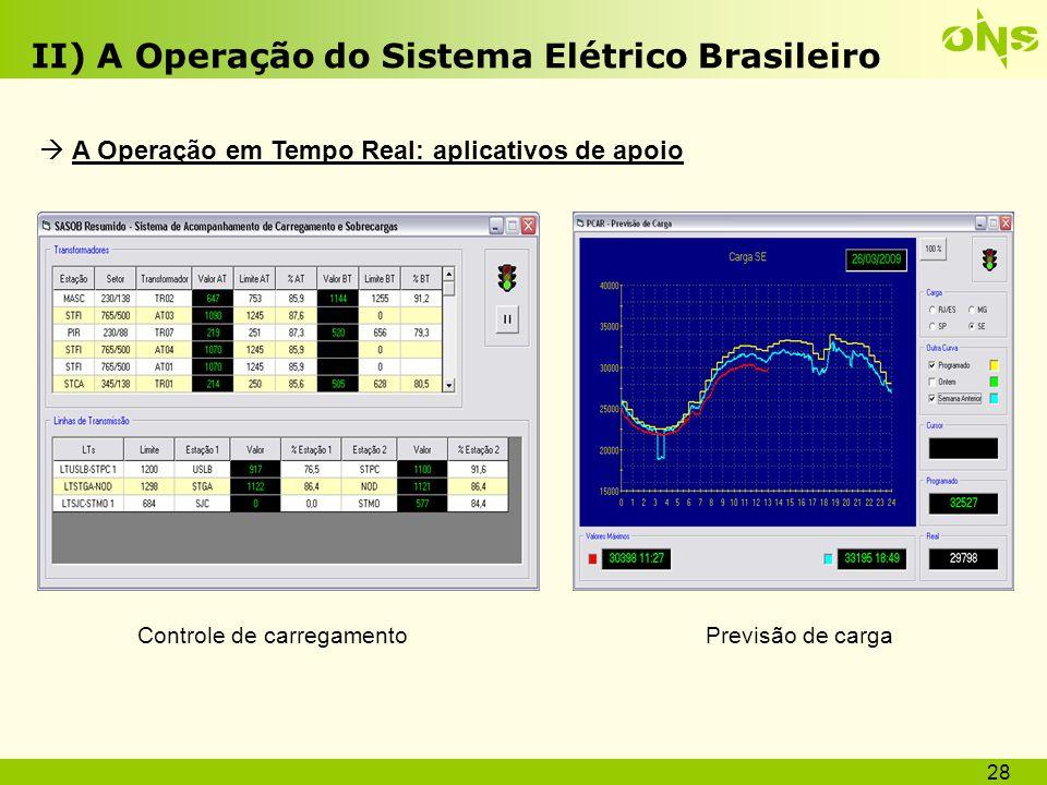 29 II) A Operação do Sistema Elétrico Brasileiro A Operação em Tempo Real: aplicativos de apoio Monitoramento de Geração