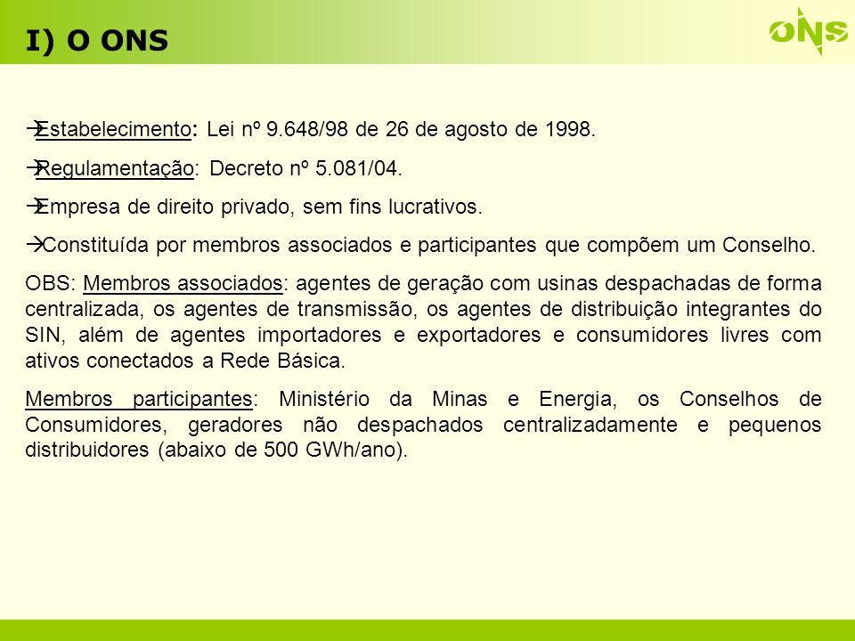 O ONS e o setor elétrico brasileiro: 4