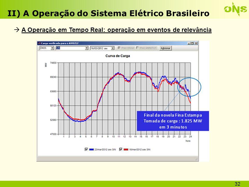 II) A Operação do Sistema Elétrico Brasileiro 33 A Operação em Tempo Real: operação em eventos de relevância Horário de verão