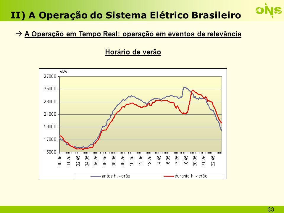 II) A Operação do Sistema Elétrico Brasileiro A Operação em Tempo Real: operação em emergências