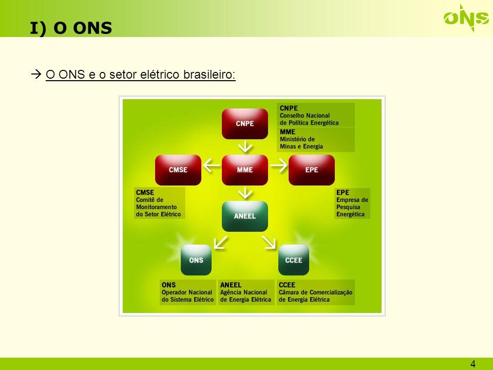 I) O ONS Missão: Operar o Sistema Interligado Nacional de forma integrada, com transparência, eqüidade e neutralidade, de modo a garantir a segurança, a continuidade e a economicidade do suprimento de energia elétrica no país.