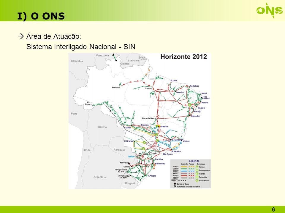 I) O ONS Área de Atuação: 7 Geração (H+T) 192 Usinas 30 MW Mais de 1.900 Unidades Geradoras Mais de 80 agentes Rede Básica de Transmissão 98.648 km de LTs Mais de 50 agentes Distribuição + Consumidores finais Carga de Energia 58.238 MWmed 2011 Mais de 100 agentes