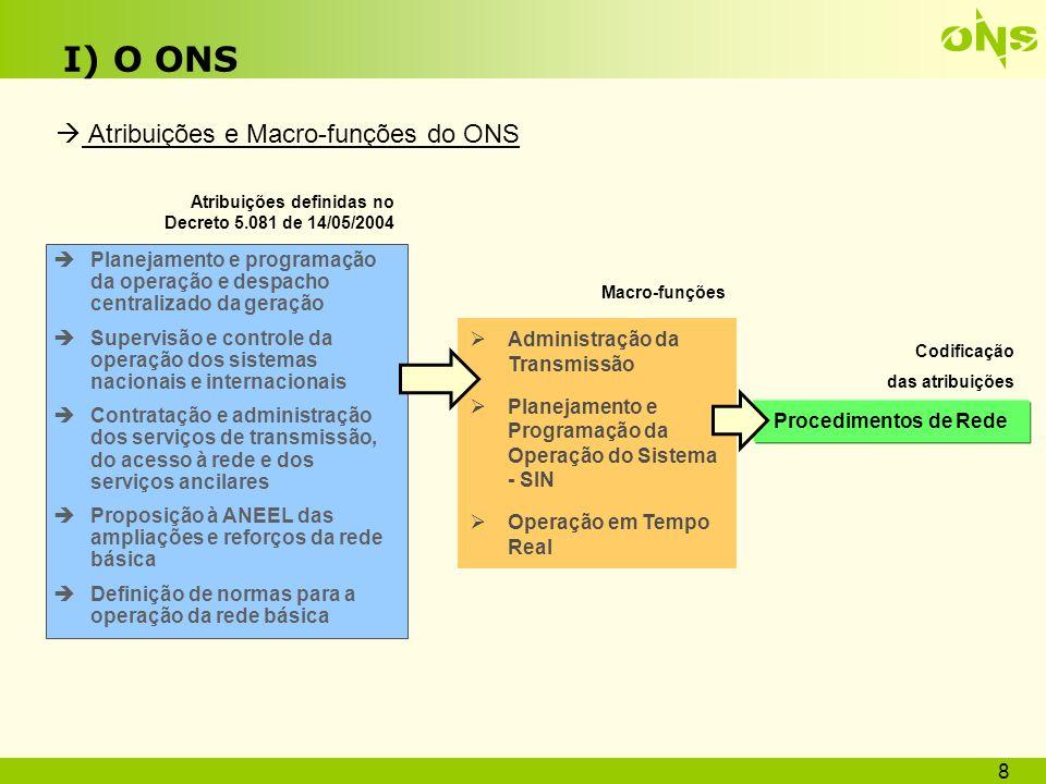 I) O ONS Organograma: 9
