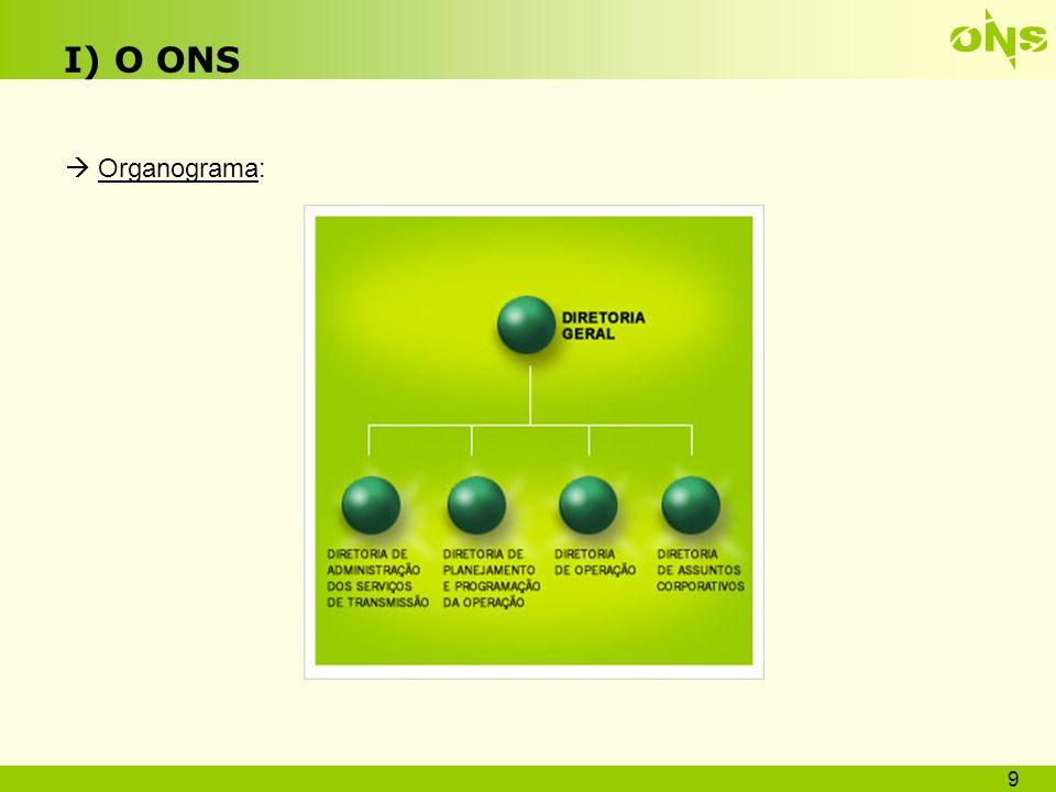 I) O ONS Diretoria Geral: conduz o planejamento empresarial e as atividades de relacionamento estratégico e de comunicação, envolvendo tanto o público interno como os agentes setoriais e à toda a sociedade.