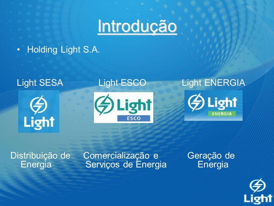 Introdução Holding Light S.A. Light SESA Light ESCO Light ENERGIA Distribuição de Energia Comercialização e Serviços de Energia Geração de Energia