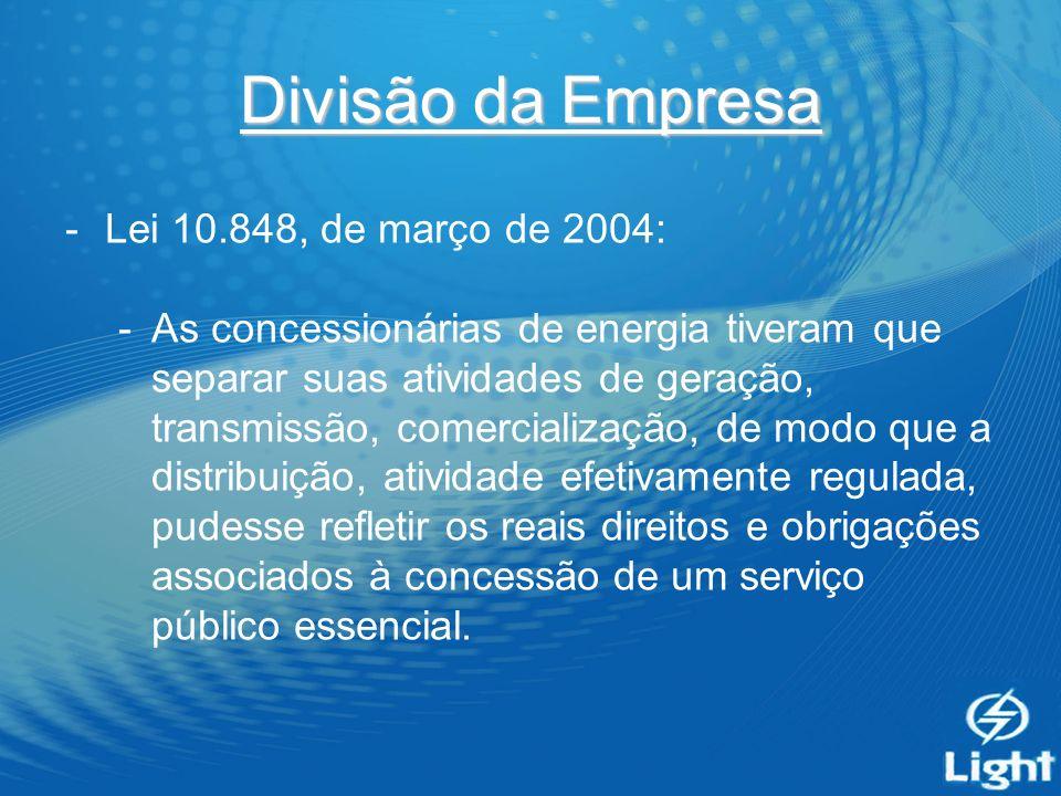 Divisão da Empresa -Lei 10.848, de março de 2004: -As concessionárias de energia tiveram que separar suas atividades de geração, transmissão, comercia