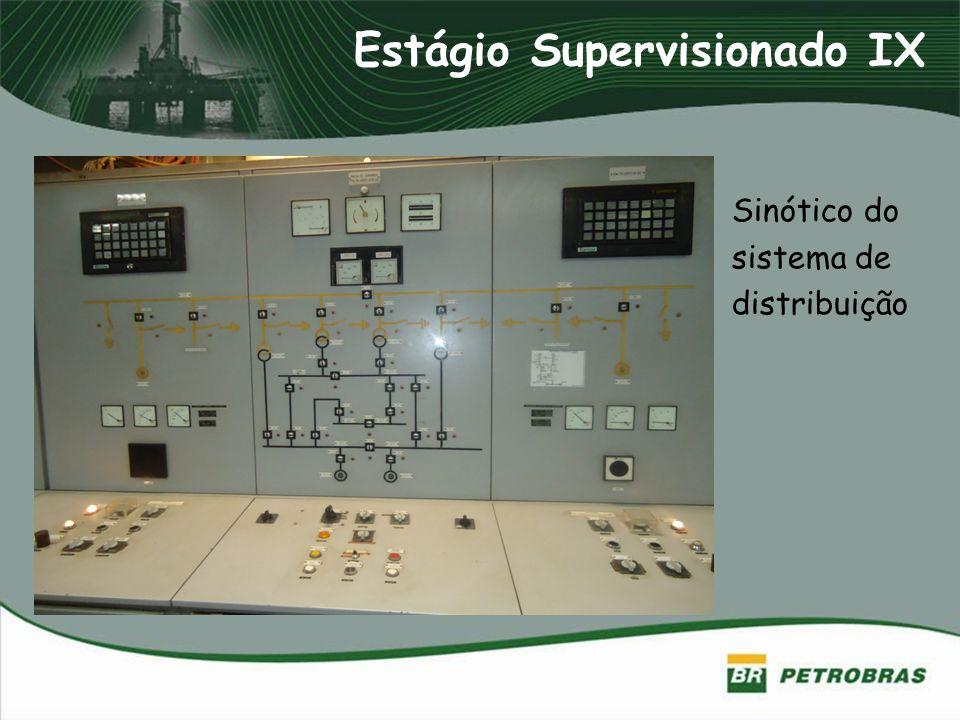 Sinótico do sistema de distribuição