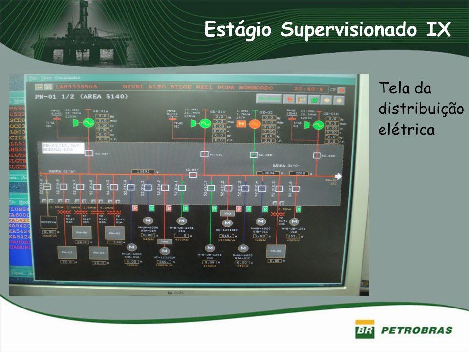 Estágio Supervisionado IX Tela da distribuição elétrica