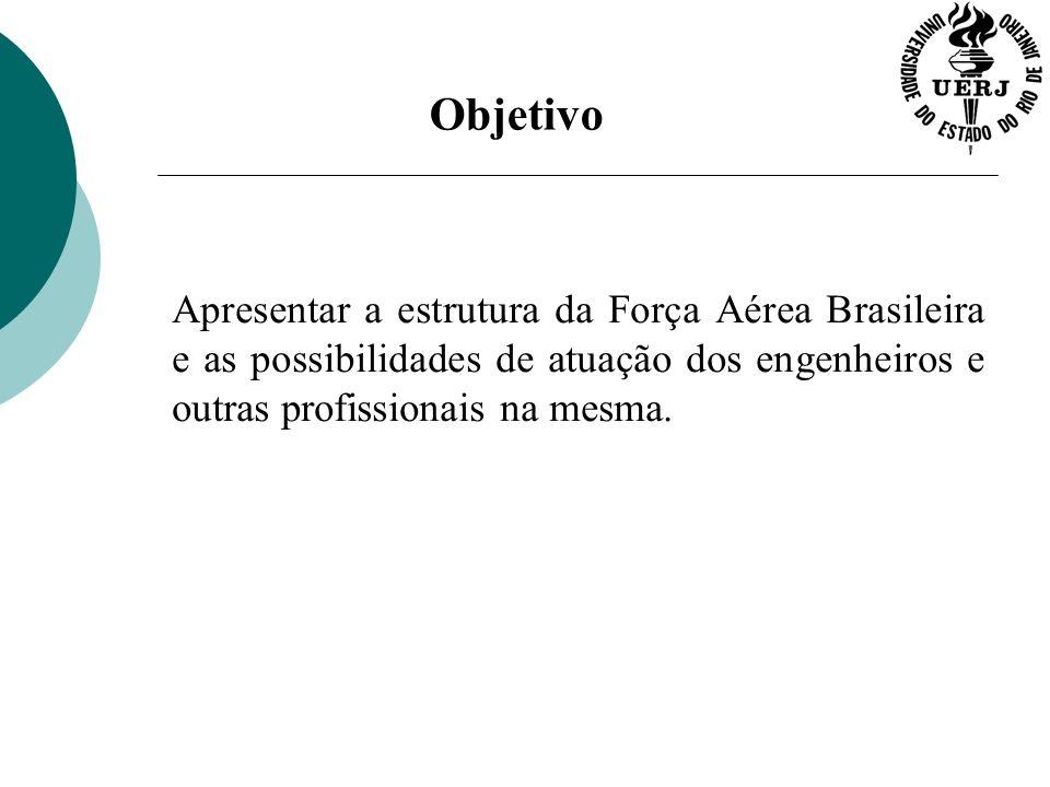 Objetivo Apresentar a estrutura da Força Aérea Brasileira e as possibilidades de atuação dos engenheiros e outras profissionais na mesma.