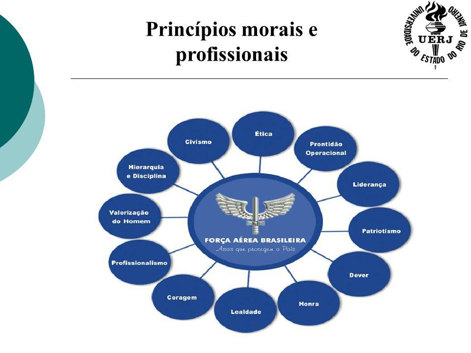 Princípios morais e profissionais