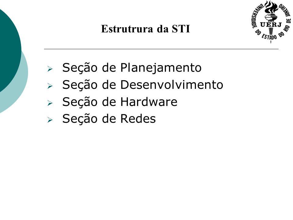 Estrutrura da STI Seção de Planejamento Seção de Desenvolvimento Seção de Hardware Seção de Redes