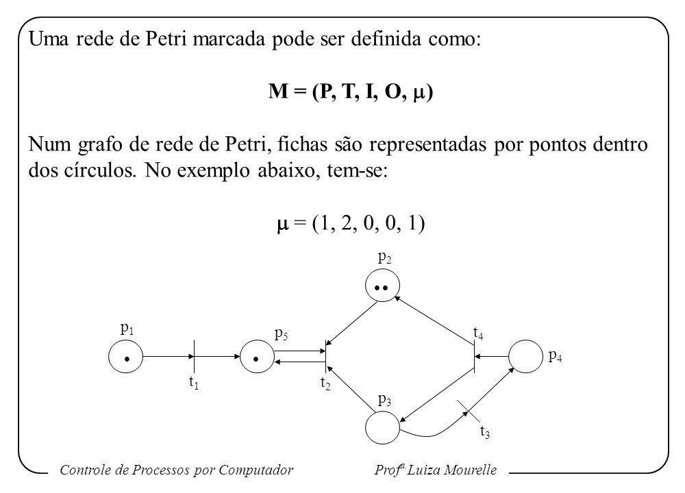 Controle de Processos por Computador Prof a. Luiza Mourelle Uma rede de Petri marcada pode ser definida como: M = (P, T, I, O, ) Num grafo de rede de
