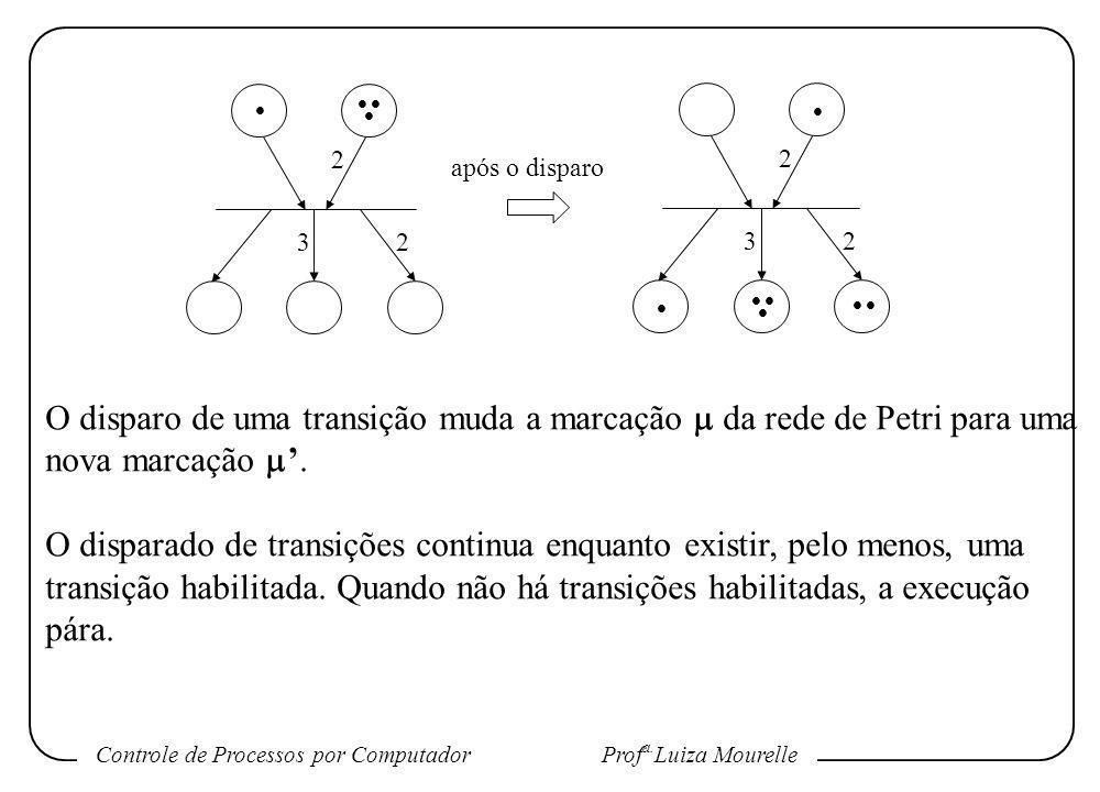 Controle de Processos por Computador Prof a. Luiza Mourelle O disparo de uma transição muda a marcação da rede de Petri para uma nova marcação. O disp