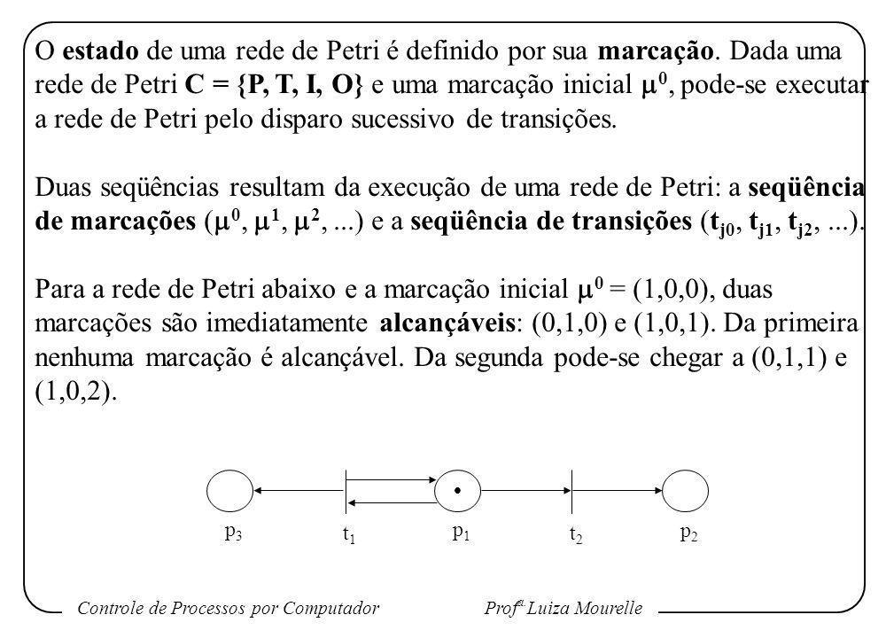 Controle de Processos por Computador Prof a. Luiza Mourelle O estado de uma rede de Petri é definido por sua marcação. Dada uma rede de Petri C = {P,