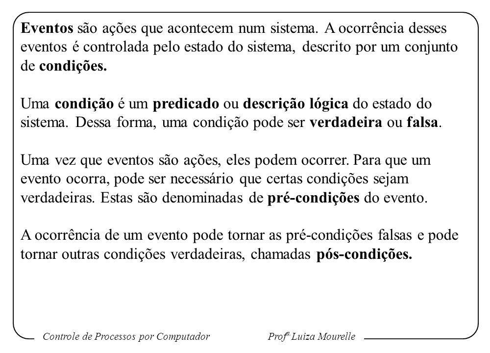 Controle de Processos por Computador Prof a. Luiza Mourelle Eventos são ações que acontecem num sistema. A ocorrência desses eventos é controlada pelo