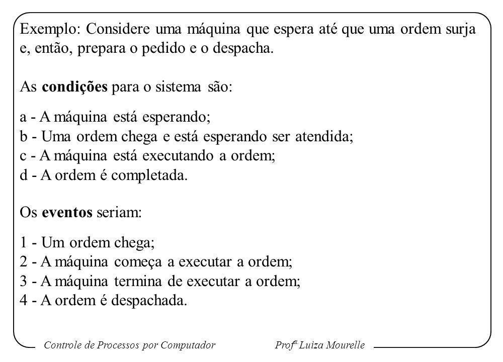 Controle de Processos por Computador Prof a. Luiza Mourelle Exemplo: Considere uma máquina que espera até que uma ordem surja e, então, prepara o pedi
