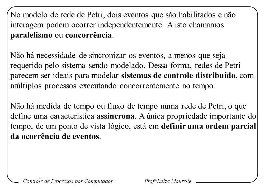 Controle de Processos por Computador Prof a. Luiza Mourelle No modelo de rede de Petri, dois eventos que são habilitados e não interagem podem ocorrer