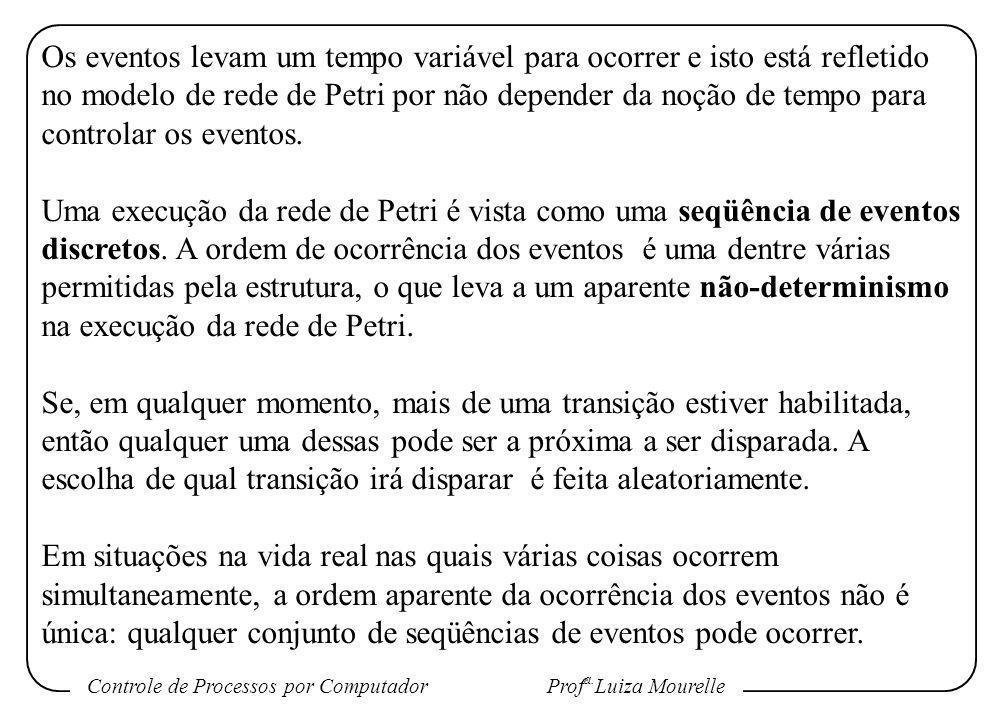 Controle de Processos por Computador Prof a. Luiza Mourelle Os eventos levam um tempo variável para ocorrer e isto está refletido no modelo de rede de