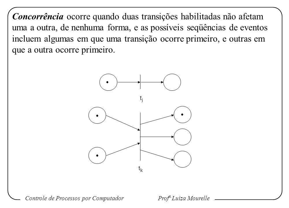 Controle de Processos por Computador Prof a. Luiza Mourelle Concorrência ocorre quando duas transições habilitadas não afetam uma a outra, de nenhuma