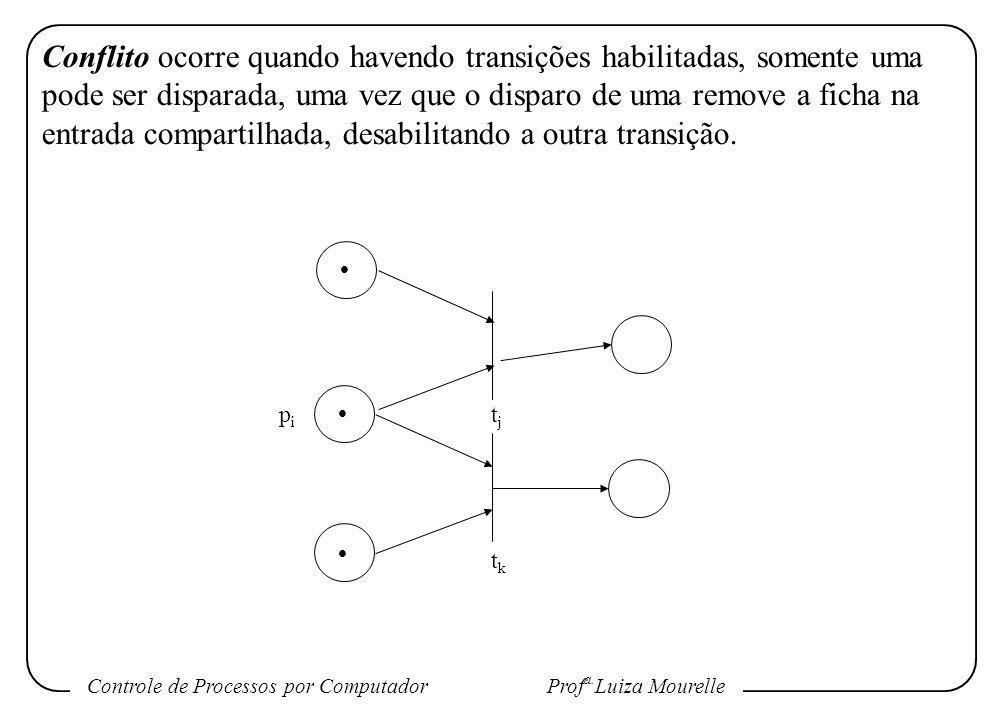 Controle de Processos por Computador Prof a. Luiza Mourelle Conflito ocorre quando havendo transições habilitadas, somente uma pode ser disparada, uma