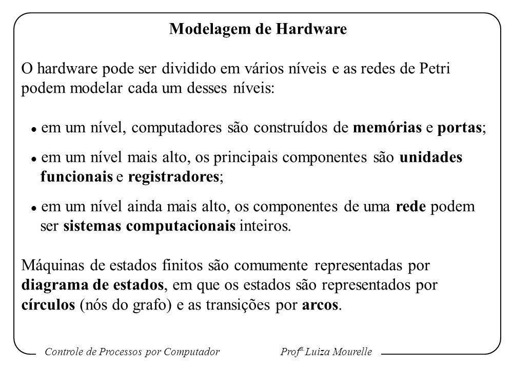 Controle de Processos por Computador Prof a. Luiza Mourelle Modelagem de Hardware O hardware pode ser dividido em vários níveis e as redes de Petri po