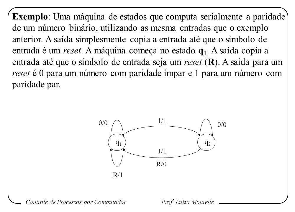 Controle de Processos por Computador Prof a. Luiza Mourelle Exemplo: Uma máquina de estados que computa serialmente a paridade de um número binário, u