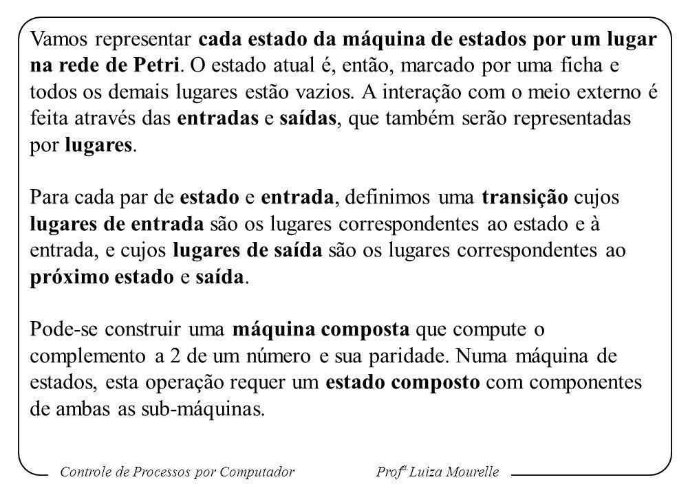 Controle de Processos por Computador Prof a. Luiza Mourelle Vamos representar cada estado da máquina de estados por um lugar na rede de Petri. O estad