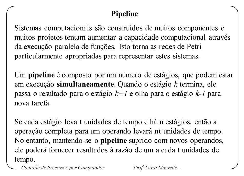 Controle de Processos por Computador Prof a. Luiza Mourelle Pipeline Sistemas computacionais são construídos de muitos componentes e muitos projetos t