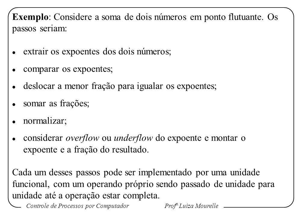 Controle de Processos por Computador Prof a. Luiza Mourelle Exemplo: Considere a soma de dois números em ponto flutuante. Os passos seriam: l extrair