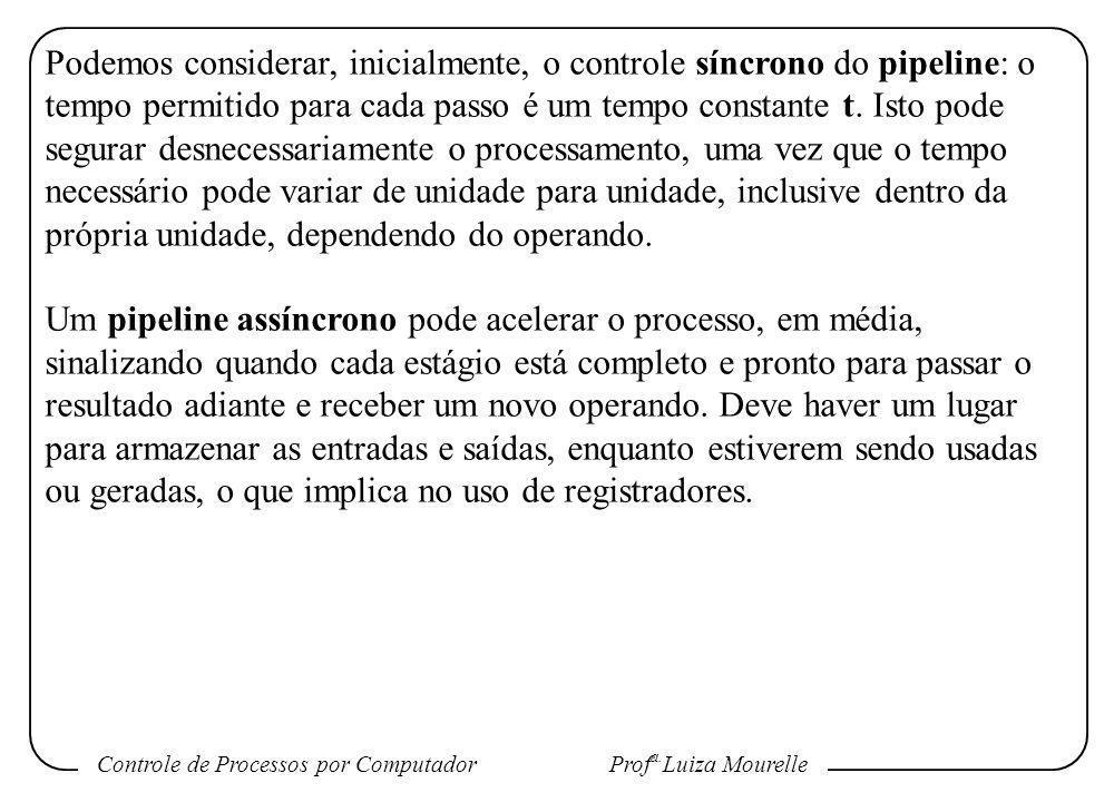 Controle de Processos por Computador Prof a. Luiza Mourelle Podemos considerar, inicialmente, o controle síncrono do pipeline: o tempo permitido para