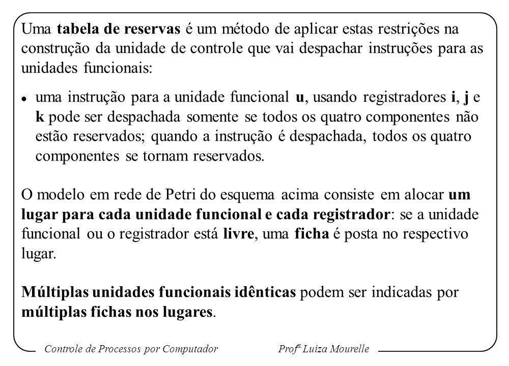 Controle de Processos por Computador Prof a. Luiza Mourelle Uma tabela de reservas é um método de aplicar estas restrições na construção da unidade de