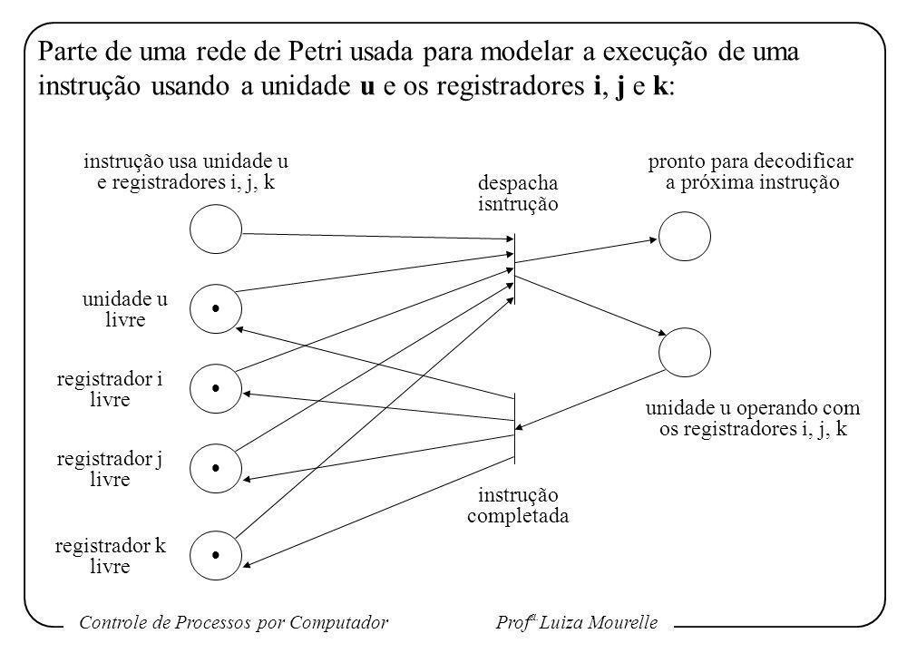Controle de Processos por Computador Prof a. Luiza Mourelle Parte de uma rede de Petri usada para modelar a execução de uma instrução usando a unidade