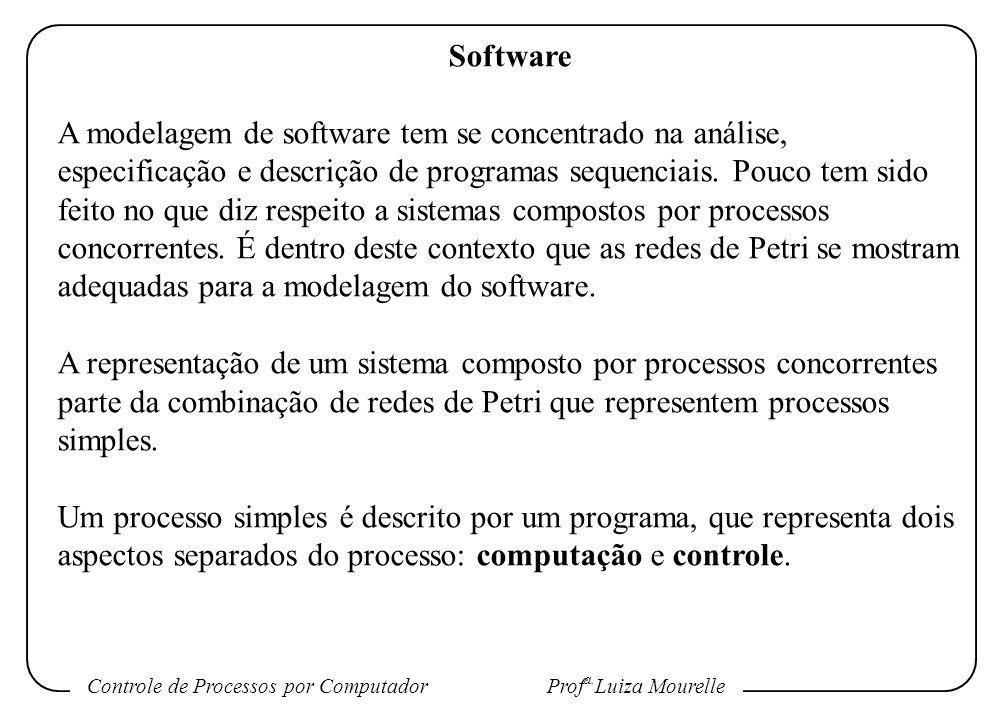 Controle de Processos por Computador Prof a. Luiza Mourelle Software A modelagem de software tem se concentrado na análise, especificação e descrição