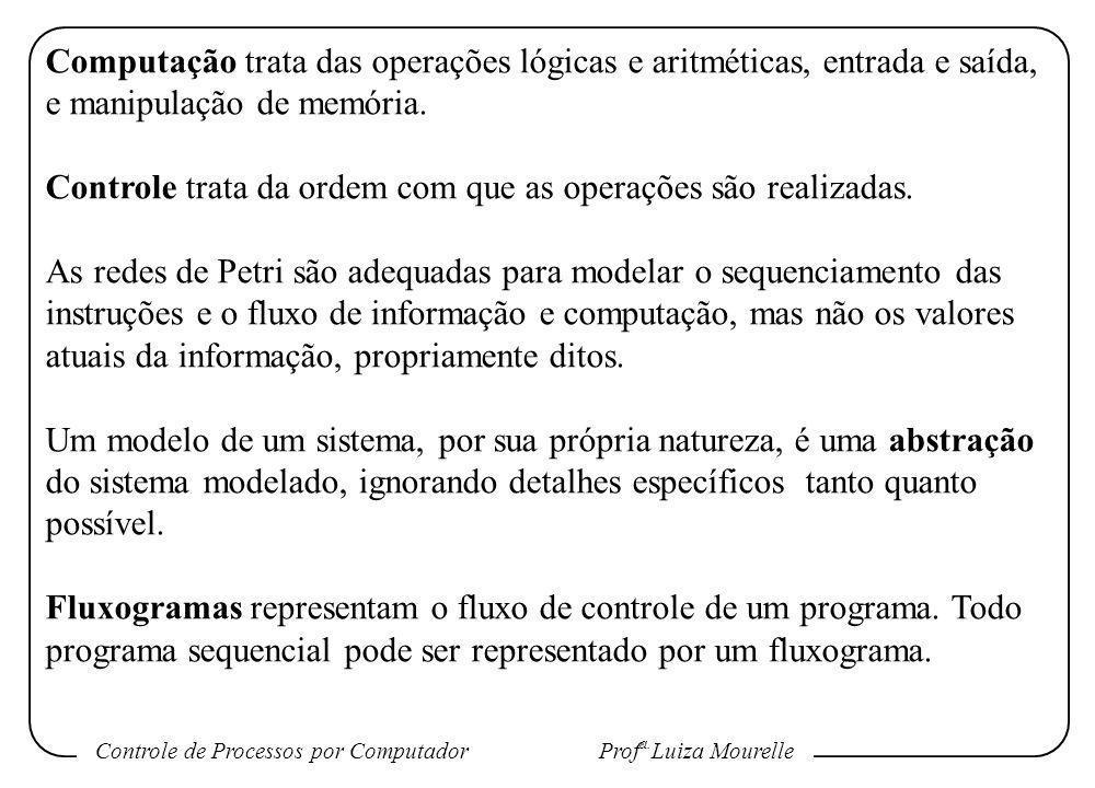 Controle de Processos por Computador Prof a. Luiza Mourelle Computação trata das operações lógicas e aritméticas, entrada e saída, e manipulação de me