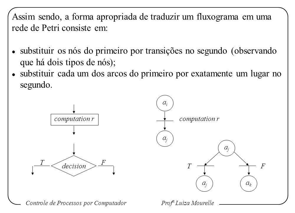 Controle de Processos por Computador Prof a. Luiza Mourelle Assim sendo, a forma apropriada de traduzir um fluxograma em uma rede de Petri consiste em